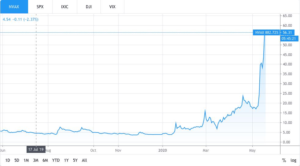 best penny stocks to buy (NVAX stock)