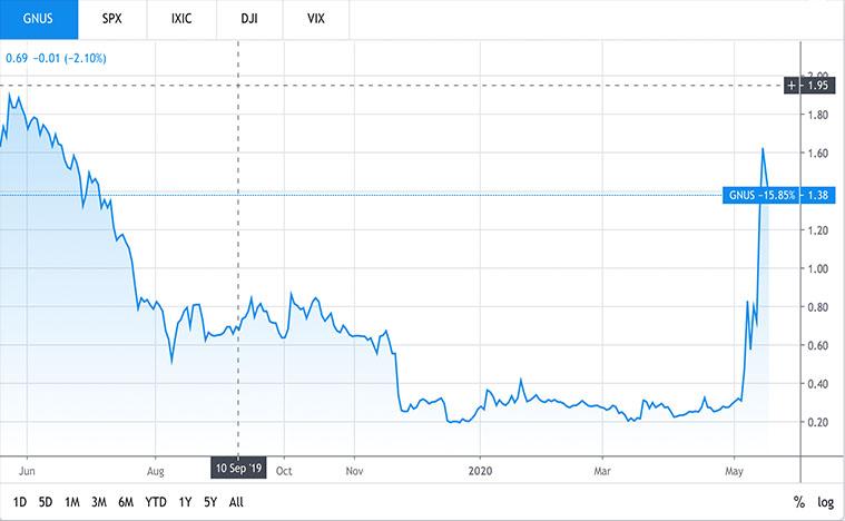 best penny stocks to buy (GNUS stock)