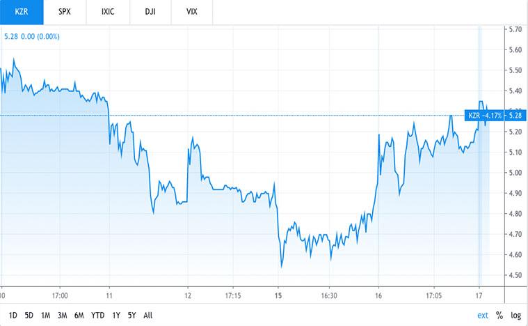 biotech stocks to buy (KZR stock)