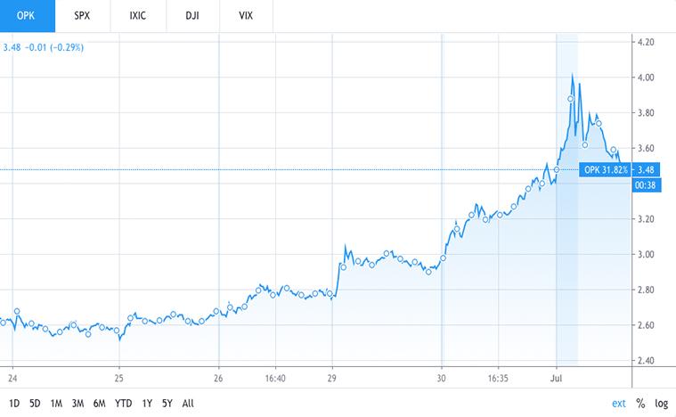 health care stocks to buy (TTOO stock)
