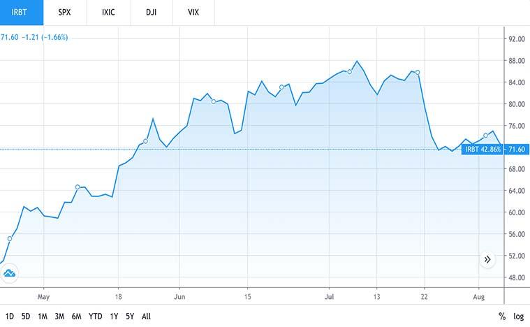 tech stocks (IRBT stock)