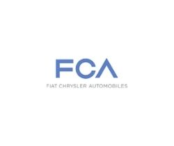 best automotive stocks to buy (FCAU stock)