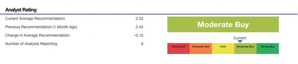 NIO Inc. Stock (NIO stock price)