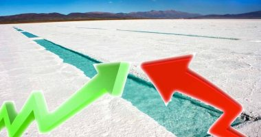 lithium battery stocks to buy right now